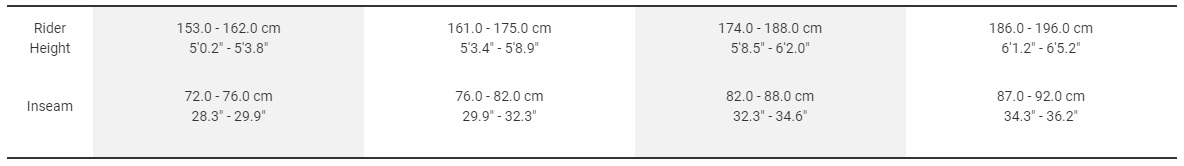 Trek Rail sizes